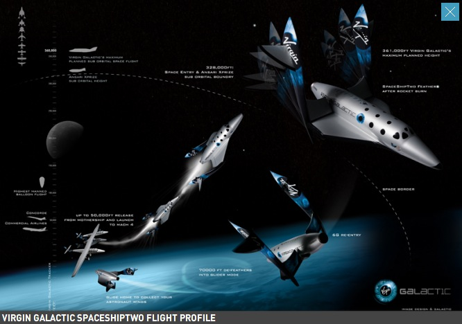 virgin galactic shuttle